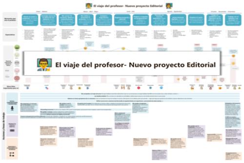 Proyecto editorial SM