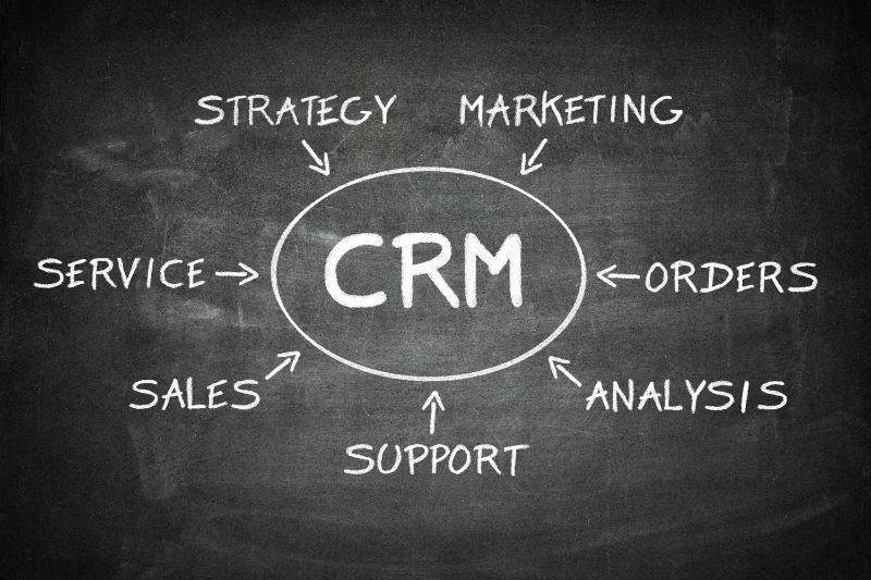Pizarra con conceptos de CRM marketing